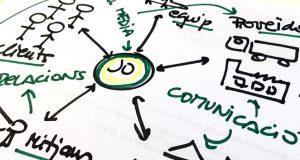 Descobreix com elaborar un pla de comunicació