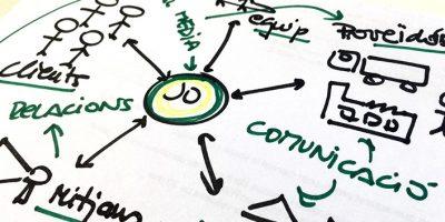Comunicació interna a l'entorn professional